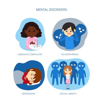 Different mental disorders