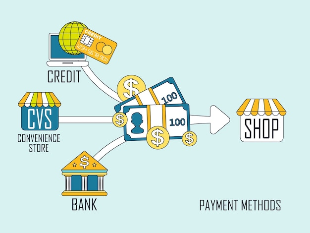 Different payment methods concept in flat thin line style
