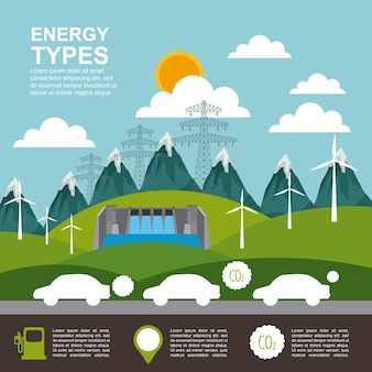 Different types of electricity generation