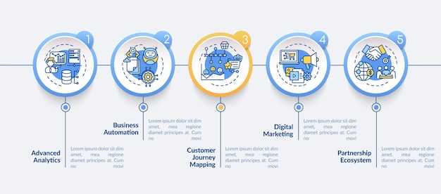 Цифровой консультационный инфографический шаблон иллюстраций
