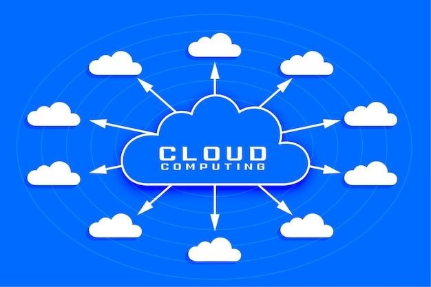 Concetto di trasferimento dati di cloud computing digitale