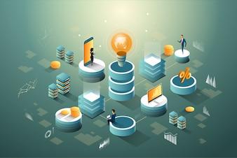 Digital core business