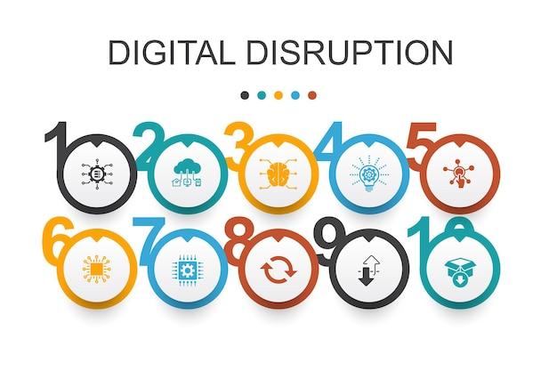 デジタル破壊インフォグラフィックデザインテンプレート。テクノロジー、イノベーション、iot、デジタル化のシンプルなアイコン