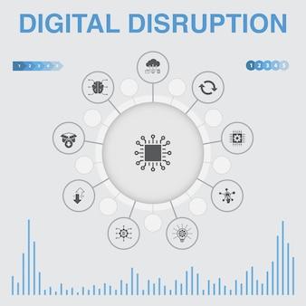 アイコン付きのデジタル破壊インフォグラフィック。テクノロジー、イノベーション、iot、デジタル化アイコンなどのアイコンが含まれています