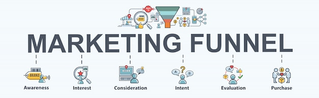 Digital marketing funnel banner design