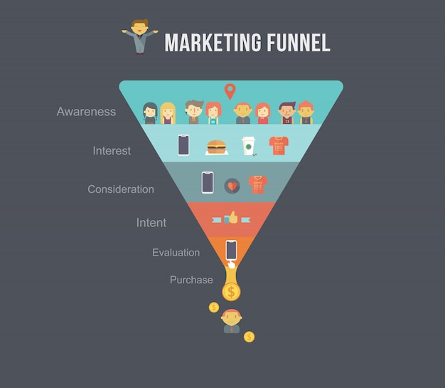 Digital marketing funnel infographic design