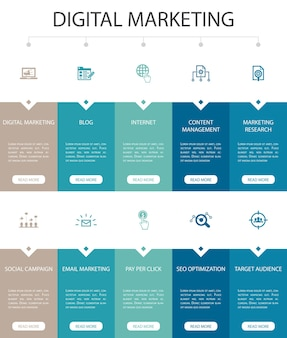 Digital marketing infographic 10 option ui design.internet, marketing research, social campaign, pay per click simple icons