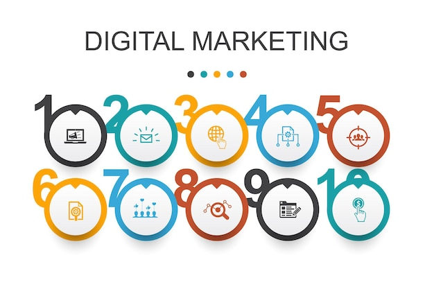 Digital marketing infographic design template. internet, marketing research, social campaign, pay per click simple icons