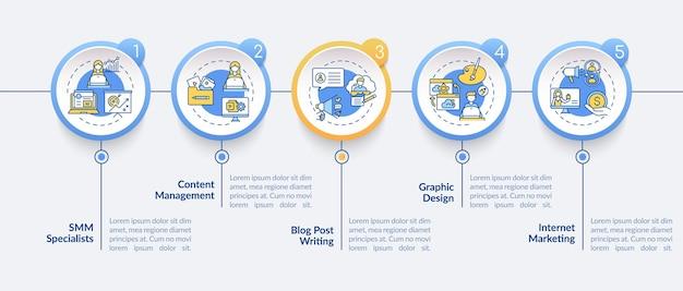 デジタルマーケティングのインフォグラフィックテンプレートの図