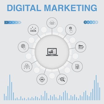 Digital marketing infographic with icons. contains such icons as internet, marketing research, social campaign, pay per click
