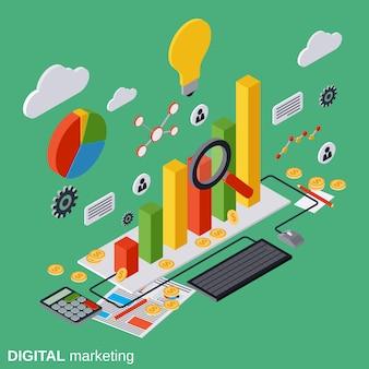 Digital marketing, management