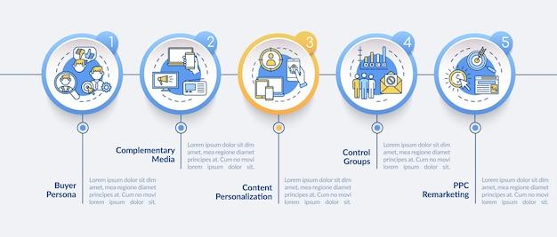 デジタルマーケティング戦略のインフォグラフィックテンプレート