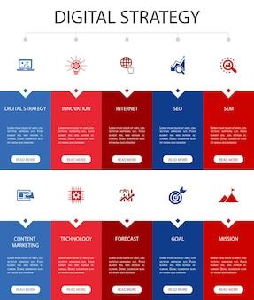 Цифровая стратегия инфографика 10 вариантов дизайна пользовательского интерфейса. интернет, seo, контент-маркетинг, простые значки миссии