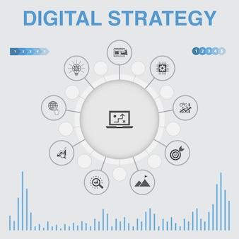 Инфографика цифровой стратегии с иконами. содержит такие значки, как интернет, seo, контент-маркетинг, миссия.