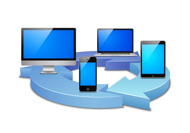 Цифровая синхронизация