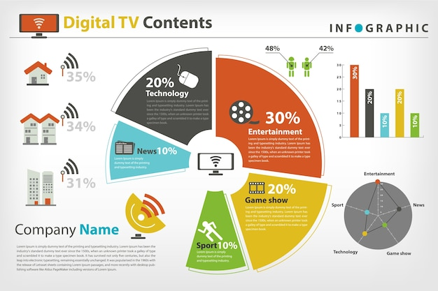 Digital tv trend infographic in vector style
