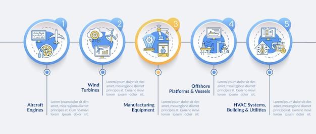デジタルツインアプリケーションベクトルインフォグラフィックテンプレート。エンジンプレゼンテーションの概要設計要素。 5つのステップによるデータの視覚化。タイムライン情報チャートを処理します。ラインアイコンのワークフローレイアウト