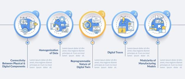 デジタルツイン特性ベクトルインフォグラフィックテンプレート。技術プレゼンテーションの概要設計要素。 5つのステップによるデータの視覚化。タイムライン情報チャートを処理します。ラインアイコンのワークフローレイアウト