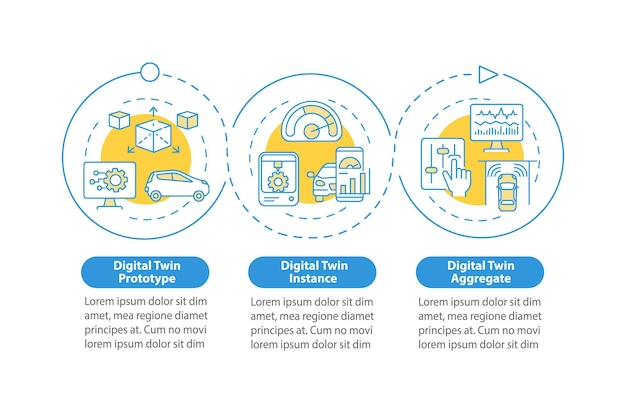 Digital twin variety infographic template