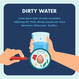 Dirty water poster template with text space
