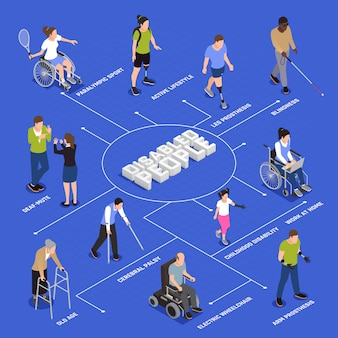 Disabled injured people active life style isometric flowchart with paralympic tennis player leg amputee walking