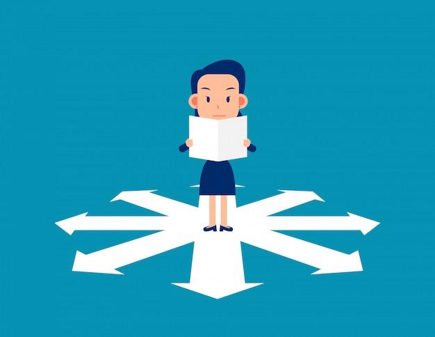 Обсуждает правильную стратегию. бизнес дилемма