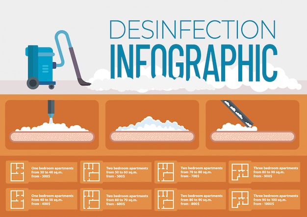 Disinfection infographic