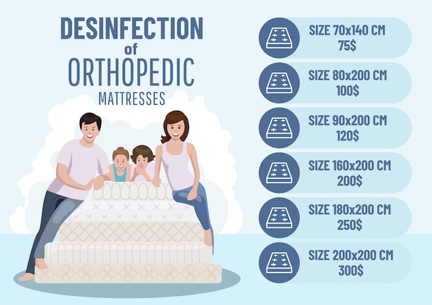 Disinfection orthopedic mattress