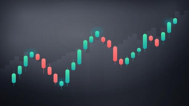 株式市場の相場の表示