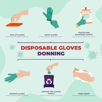 Disposable gloves donning infographic