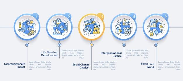 不均衡な影響。環境保護のインフォグラフィックテンプレート。プレゼンテーションのデザイン要素。 5つのステップによるデータの視覚化。タイムラインチャートを処理します。線形アイコンのワークフローレイアウト