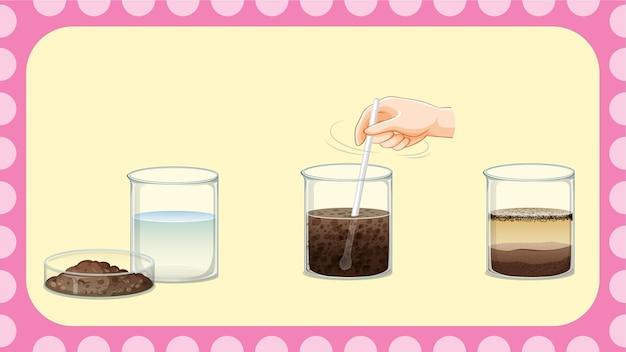 Dissoluzione dell'esperimento scientifico con il suolo nell'acqua
