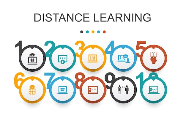 Distance learning infographic design template. online education, webinar, learning process, video course simple icons