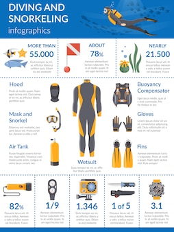 Diving and snorkeling infographics