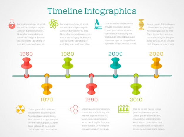 Dnaシンボル分子構造を用いた化学科学研究技術進歩タイムラインレイアウトインフォグラフィックレポート提示