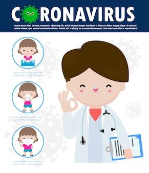 医師は予防方法について、コロナウイルス2019 ncovのインフォグラフィックを説明します。フェイスマスクを着用し、石鹸で手を洗って、ティッシュで口と鼻をくしゃみします。インフルエンザの発生ベクトルの概念