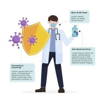 医師がコロナウイルス感染を防ぐために手の消毒剤とシールドを持っているインフォグラフィック