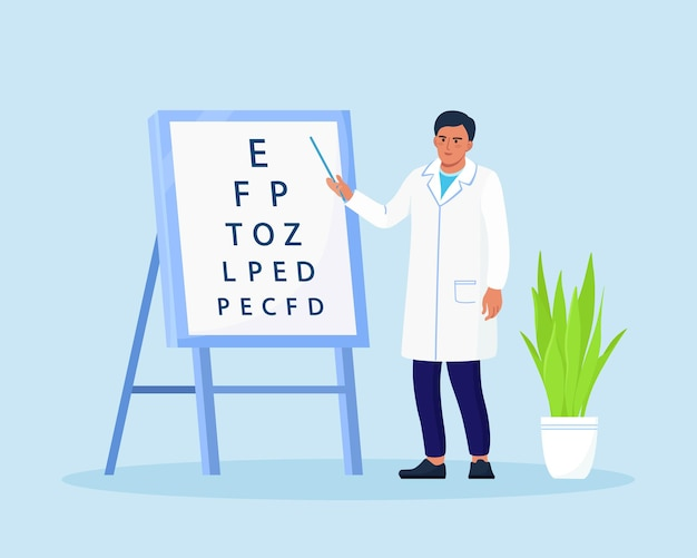 Doctor ophthalmologist standing near eye test chart and pointing to board. ophthalmology diagnostics, checking vision. oculist check up eyesight. vision correction, optometry. eye clinic appointment