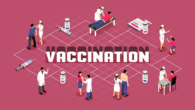 Врачи и пациенты, взрослые и дети во время вакцинации, изометрическая блок-схема на малиновом
