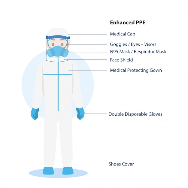 Doctors character wearing in enhanced ppe personal protective suit clothing