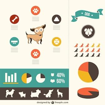 Векторные собаки infography дизайн Бесплатные векторы