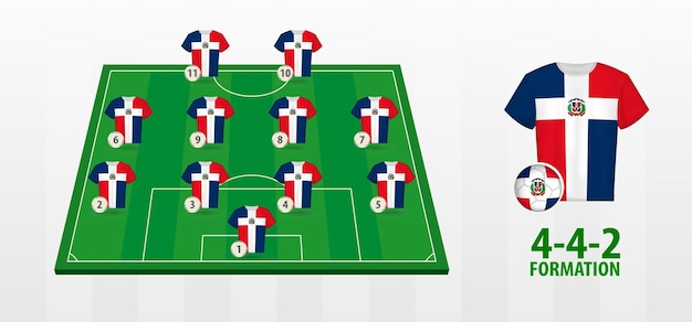 Dominican republic national football team formation on football field.