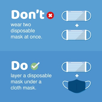 Do and dont how to wearing double layer mask. flat style vector illustration