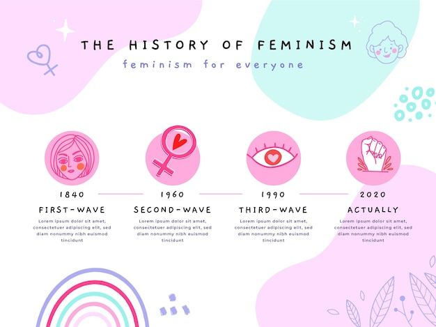 Doodle colorful women's day timeline