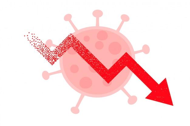 コロナウイルスの背景デザインによる没落矢印