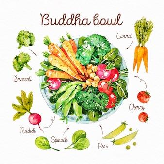 Drawn buddha bowl recipe