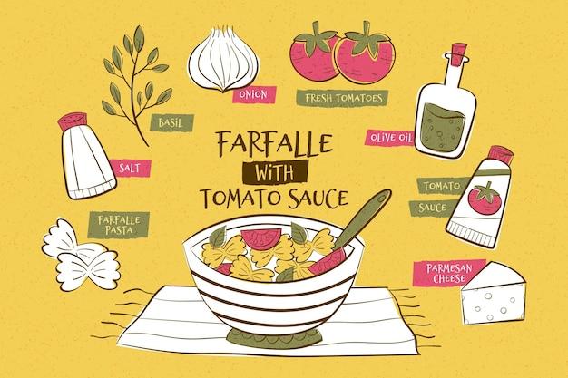 描かれたレシピのコンセプト
