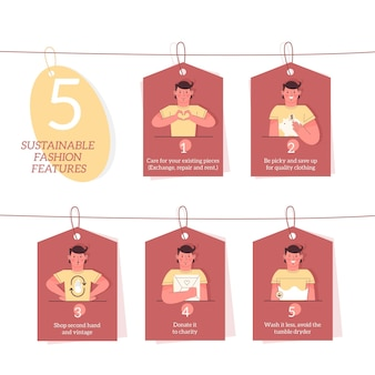 Disegnata infografica di moda sostenibile