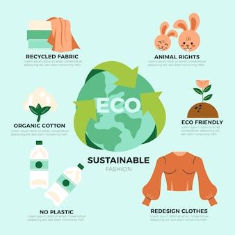 描かれた持続可能なファッションのインフォグラフィック