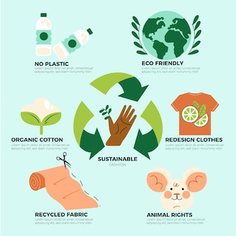 Drawn sustainable fashion infographic